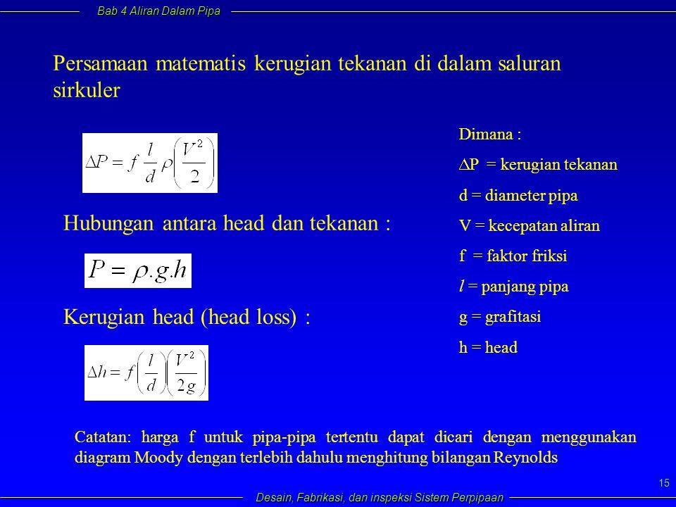 Bab 4 Aliran Dalam Pipa Desain, Fabrikasi, dan inspeksi Sistem Perpipaan 15 Persamaan matematis kerugian tekanan di dalam saluran sirkuler Hubungan an