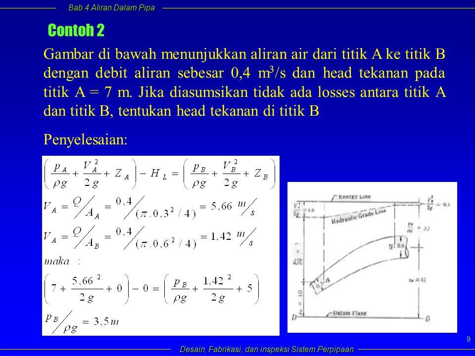 Bab 4 Aliran Dalam Pipa Desain, Fabrikasi, dan inspeksi Sistem Perpipaan 9 Contoh 2 Gambar di bawah menunjukkan aliran air dari titik A ke titik B den
