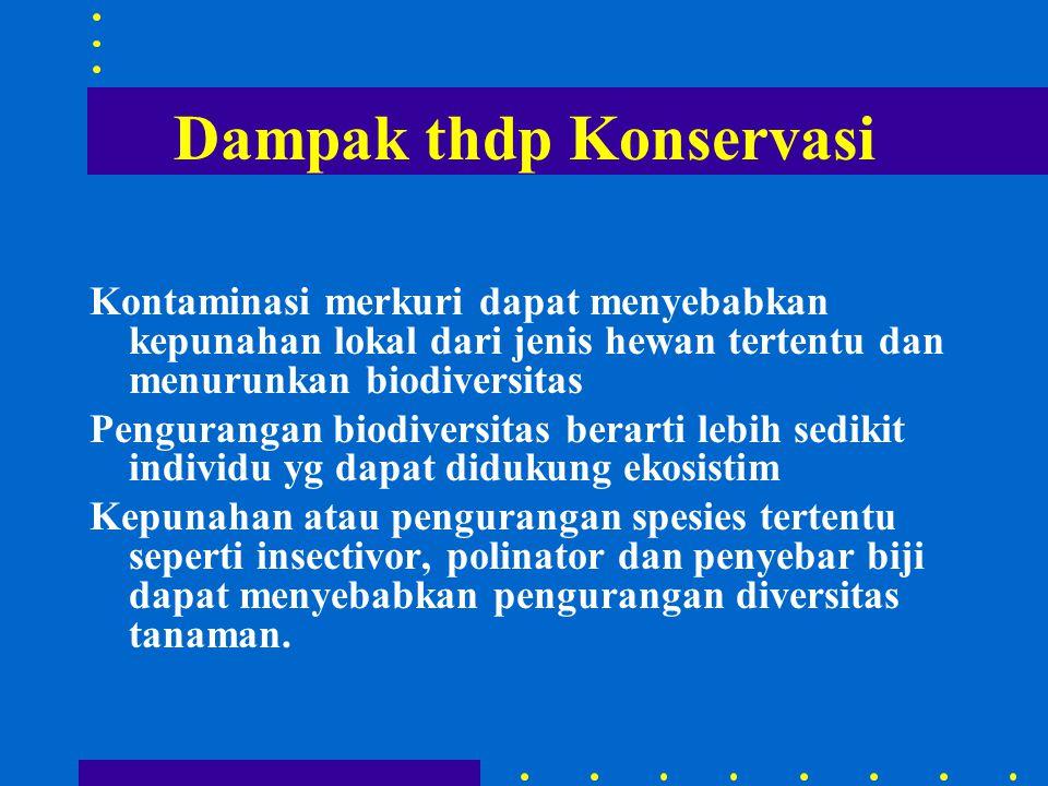 Dampak thdp Konservasi Kontaminasi merkuri dapat menyebabkan kepunahan lokal dari jenis hewan tertentu dan menurunkan biodiversitas Pengurangan biodiv