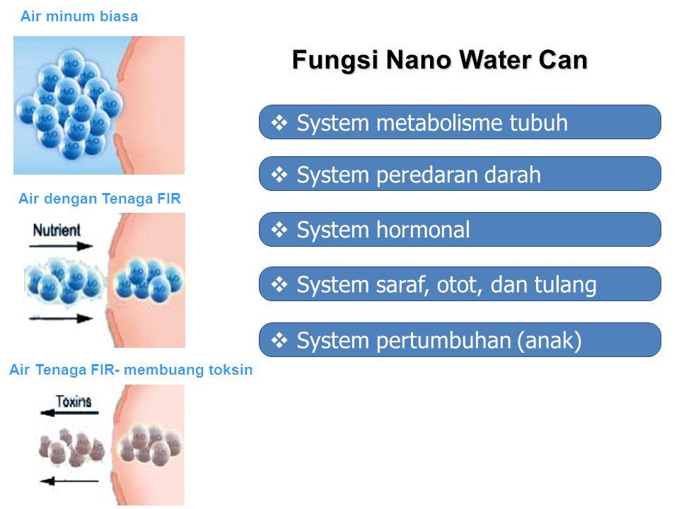 Air minum biasa Air dengan Tenaga FIR Air Tenaga FIR- membuang toksin Fungsi Nano Water Can  System metabolisme tubuh  System peredaran darah  System hormonal  System saraf, otot, dan tulang  System pertumbuhan (anak)