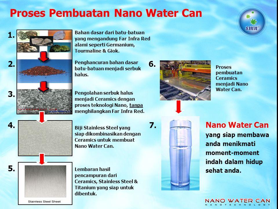 Biji Stainless Steel yang siap dikombinasikan dengan Ceramics untuk membuat Nano Water Can. Proses Pembuatan Nano Water Can Bahan dasar dari batu-batu