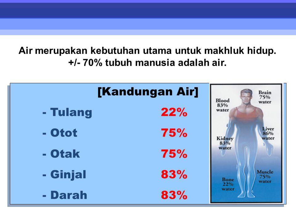 Air merupakan kebutuhan utama untuk makhluk hidup. +/- 70% tubuh manusia adalah air. [Kandungan Air] - Tulang 22% - Otot75% - Otak75% - Ginjal83% - Da