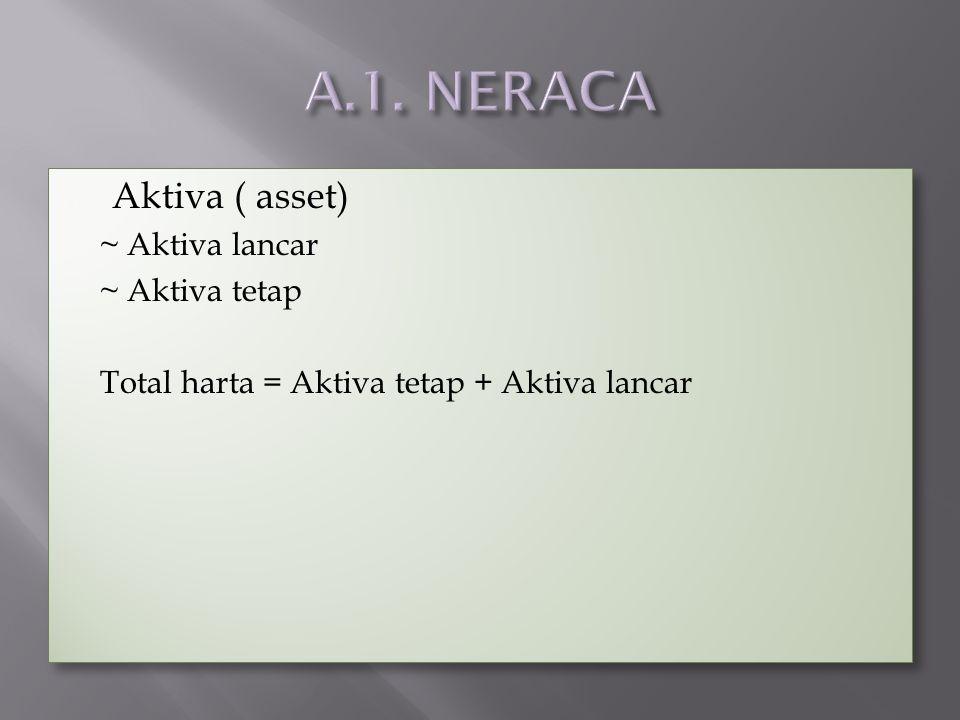 a) Aktiva ( asset) ~ Aktiva lancar ~ Aktiva tetap Total harta = Aktiva tetap + Aktiva lancar a) Aktiva ( asset) ~ Aktiva lancar ~ Aktiva tetap Total h