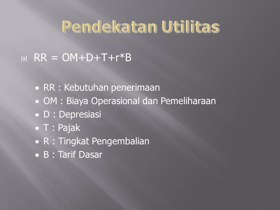  RR = OM+D+T+r*B  RR : Kebutuhan penerimaan  OM : Biaya Operasional dan Pemeliharaan  D : Depresiasi  T : Pajak  R : Tingkat Pengembalian  B :