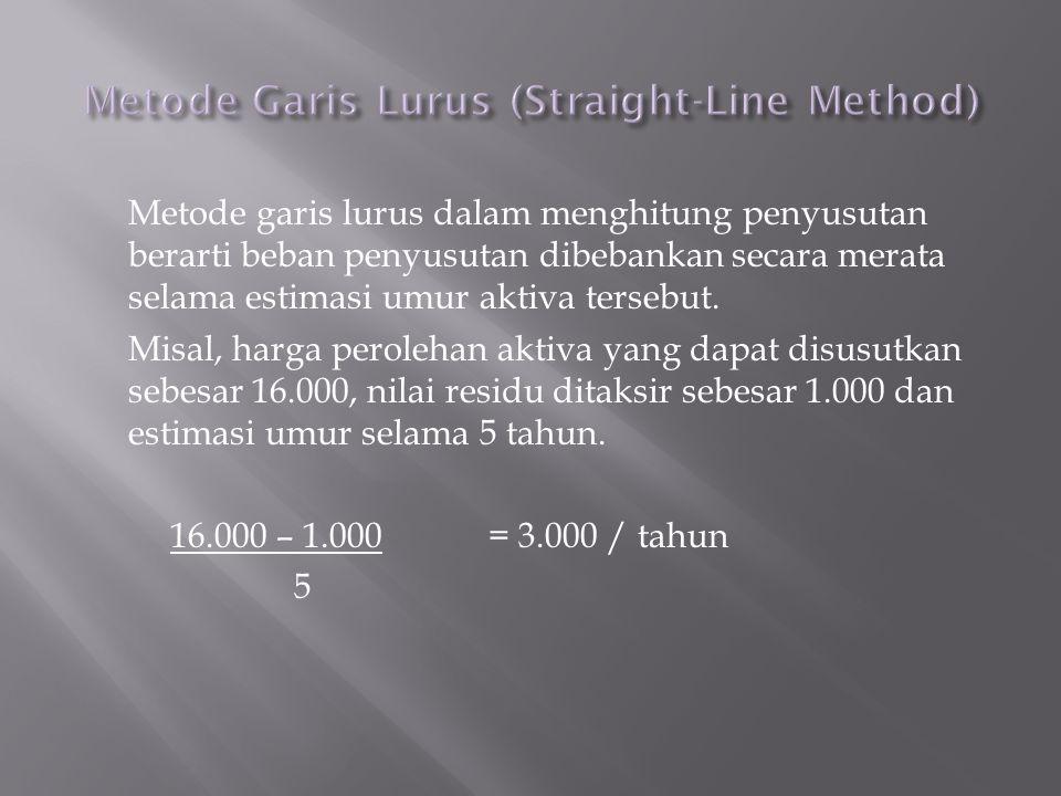 Metode garis lurus dalam menghitung penyusutan berarti beban penyusutan dibebankan secara merata selama estimasi umur aktiva tersebut. Misal, harga pe