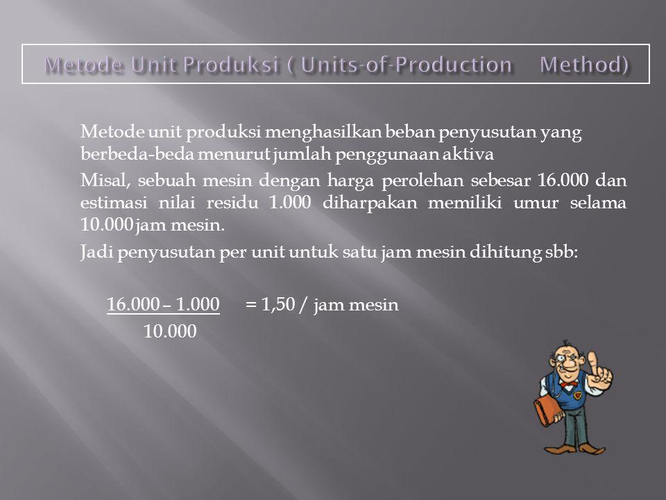 Metode unit produksi menghasilkan beban penyusutan yang berbeda-beda menurut jumlah penggunaan aktiva Misal, sebuah mesin dengan harga perolehan sebes