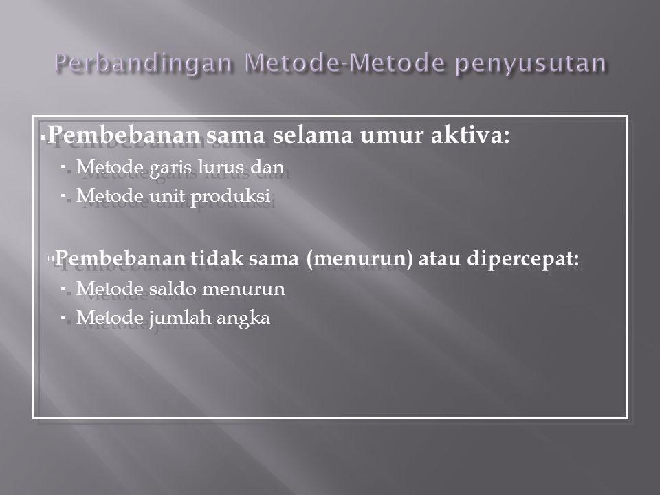  Pembebanan sama selama umur aktiva:  Metode garis lurus dan  Metode unit produksi  Pembebanan tidak sama (menurun) atau dipercepat:  Metode sald
