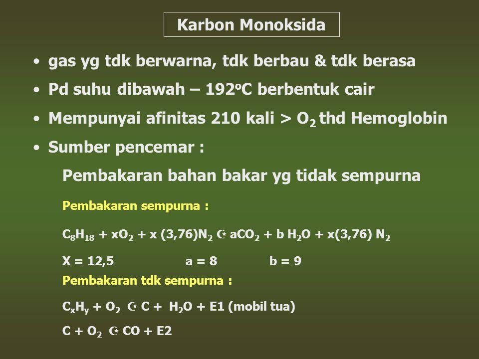 KOMPONEN PENCEMAR UDARA •Karbon monoksida (CO) •Karbon dioksida (CO 2 ) •Sulfur Oksida (SOx) •Nitrogen Oksida (NOx) •Chloro Fluoro Carbon (CFC) •Timba