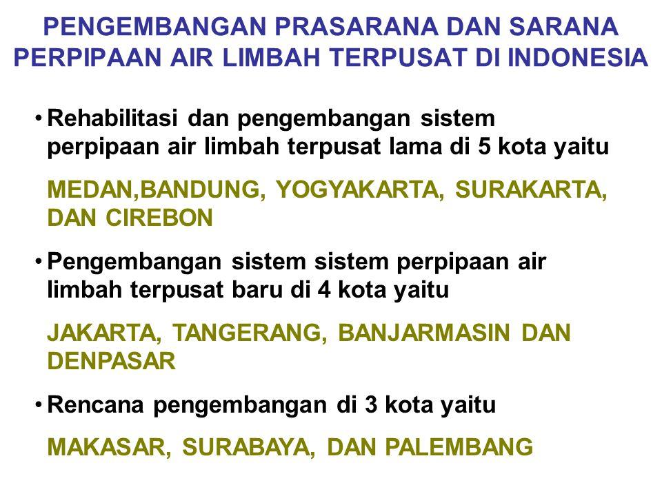 PENGEMBANGAN PRASARANA DAN SARANA PERPIPAAN AIR LIMBAH TERPUSAT DI INDONESIA •Rehabilitasi dan pengembangan sistem perpipaan air limbah terpusat lama