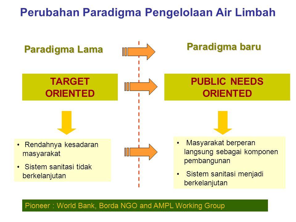 Perubahan Paradigma Pengelolaan Air Limbah Pioneer : World Bank, Borda NGO and AMPL Working Group Paradigma Lama Paradigma baru TARGET ORIENTED • Rend
