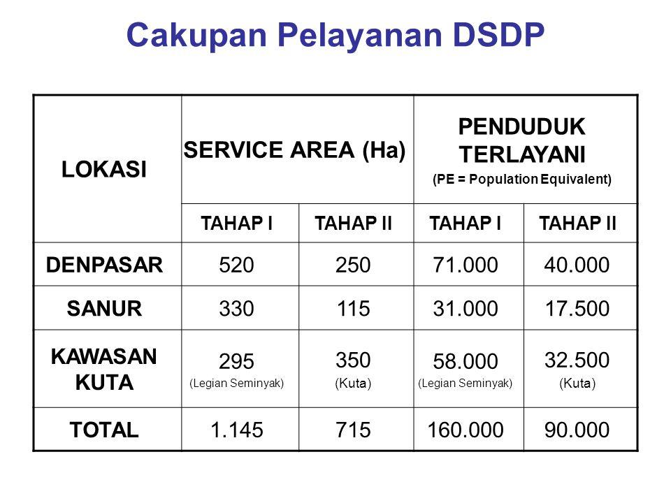 LOKASI SERVICE AREA (Ha) PENDUDUK TERLAYANI (PE = Population Equivalent) TAHAP ITAHAP IITAHAP ITAHAP II DENPASAR52025071.00040.000 SANUR33011531.00017