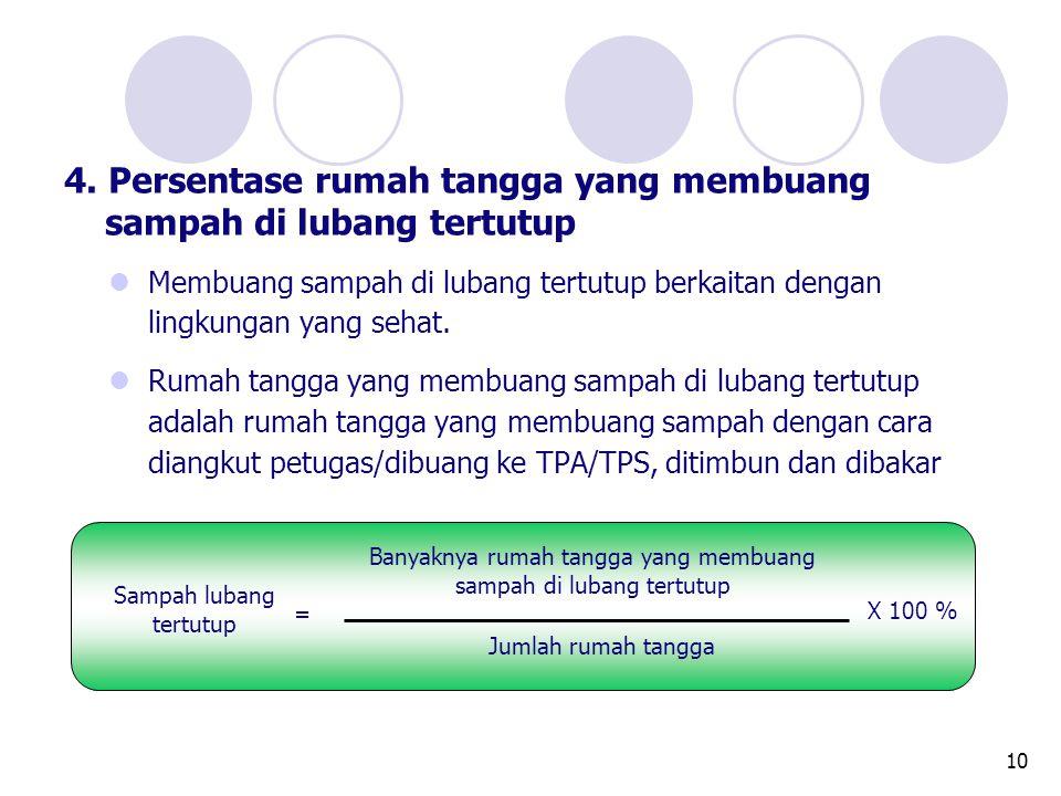 10 4. Persentase rumah tangga yang membuang sampah di lubang tertutup  Membuang sampah di lubang tertutup berkaitan dengan lingkungan yang sehat.  R