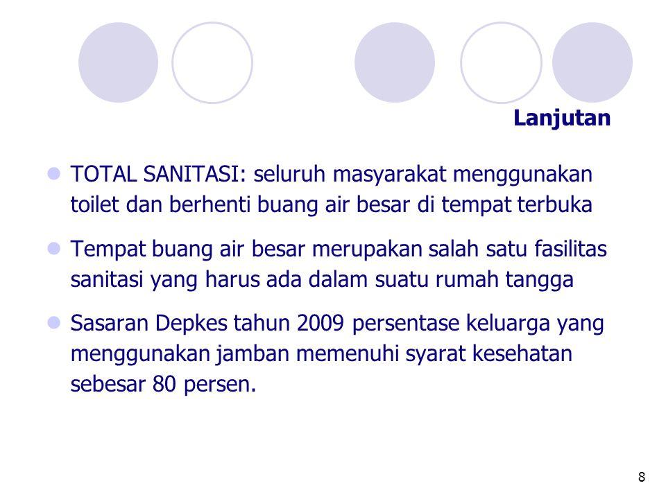 8 Lanjutan  TOTAL SANITASI: seluruh masyarakat menggunakan toilet dan berhenti buang air besar di tempat terbuka  Tempat buang air besar merupakan s