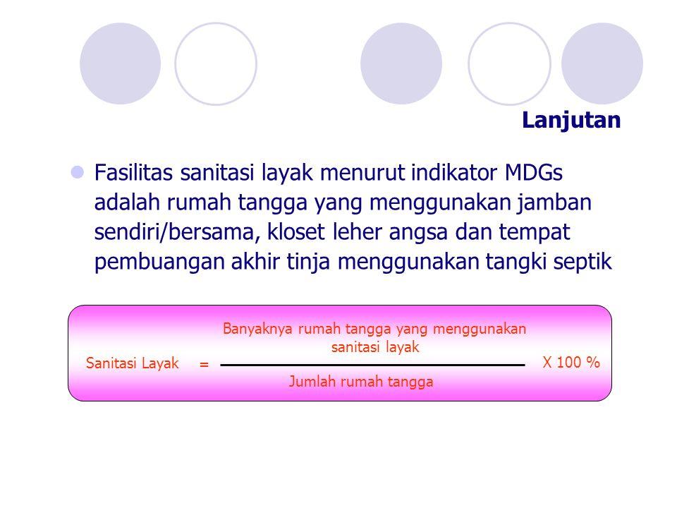  Fasilitas sanitasi layak menurut indikator MDGs adalah rumah tangga yang menggunakan jamban sendiri/bersama, kloset leher angsa dan tempat pembuanga