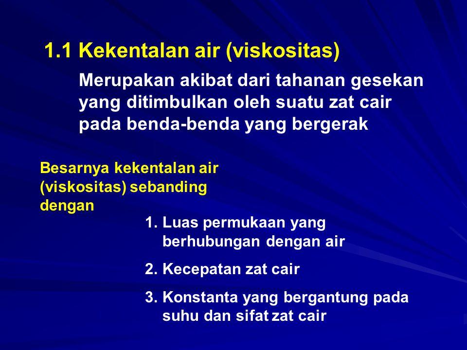 1.1 Kekentalan air (viskositas) Merupakan akibat dari tahanan gesekan yang ditimbulkan oleh suatu zat cair pada benda-benda yang bergerak Besarnya kek