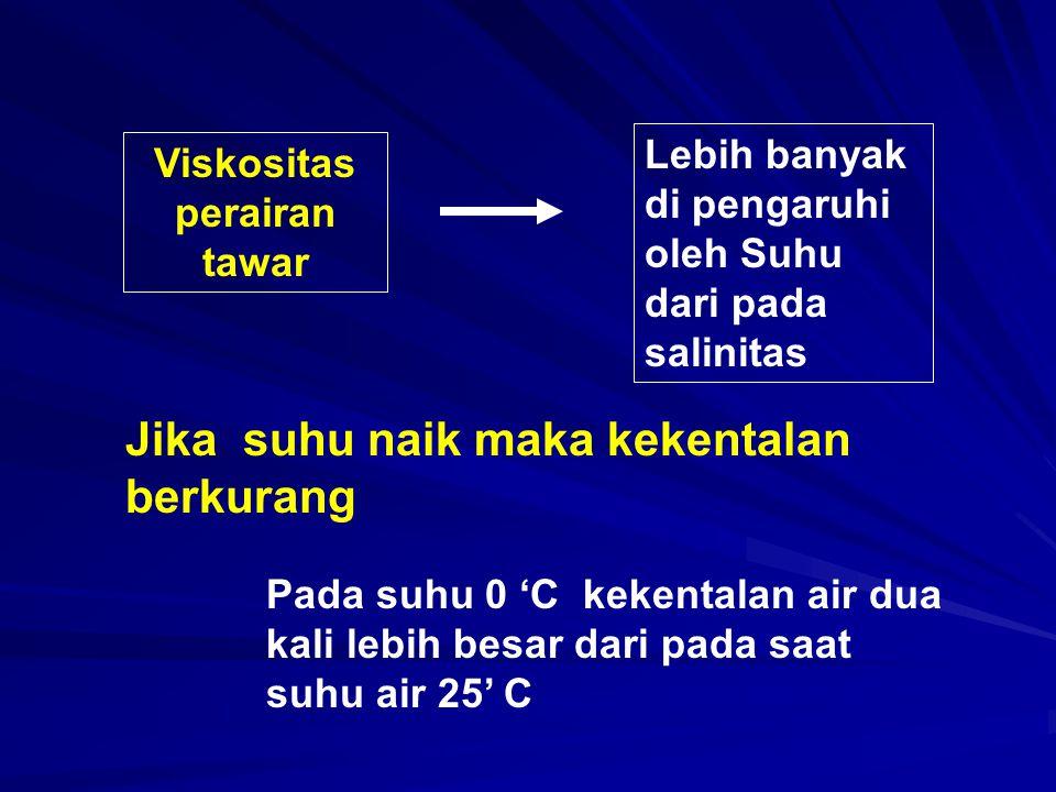 Viskositas perairan tawar Lebih banyak di pengaruhi oleh Suhu dari pada salinitas Jika suhu naik maka kekentalan berkurang Pada suhu 0 'C kekentalan a