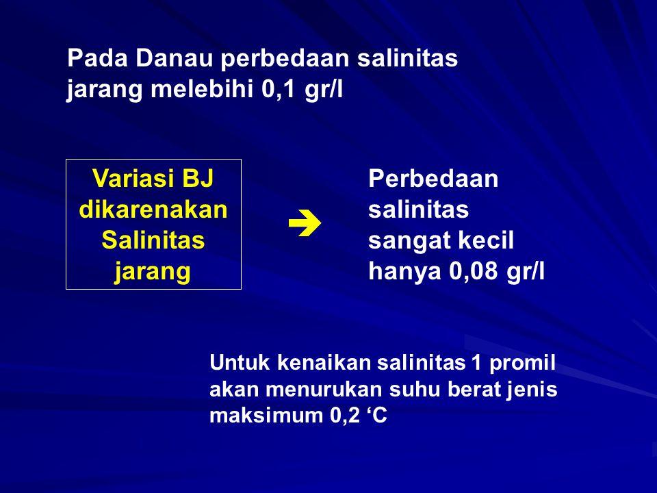 Pada Danau perbedaan salinitas jarang melebihi 0,1 gr/l Variasi BJ dikarenakan Salinitas jarang Perbedaan salinitas sangat kecil hanya 0,08 gr/l  Unt