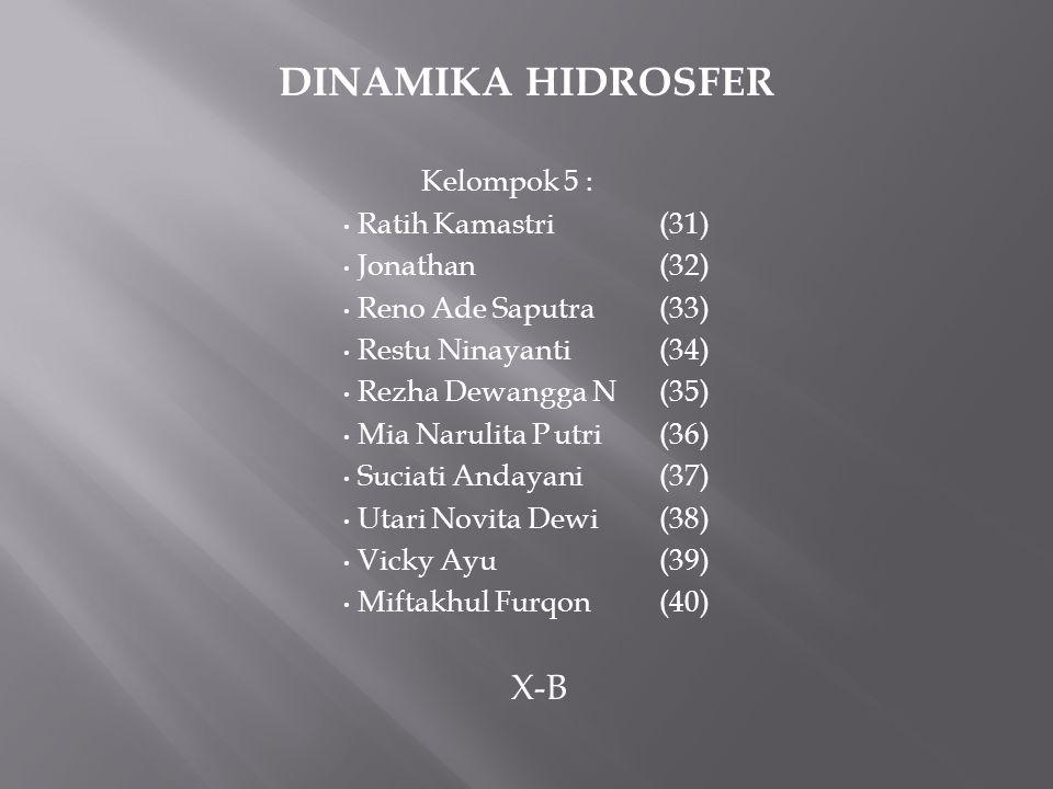 DINAMIKA HIDROSFER Kelompok 5 : • Ratih Kamastri(31) • Jonathan(32) • Reno Ade Saputra(33) • Restu Ninayanti(34) • Rezha Dewangga N(35) • Mia Narulita