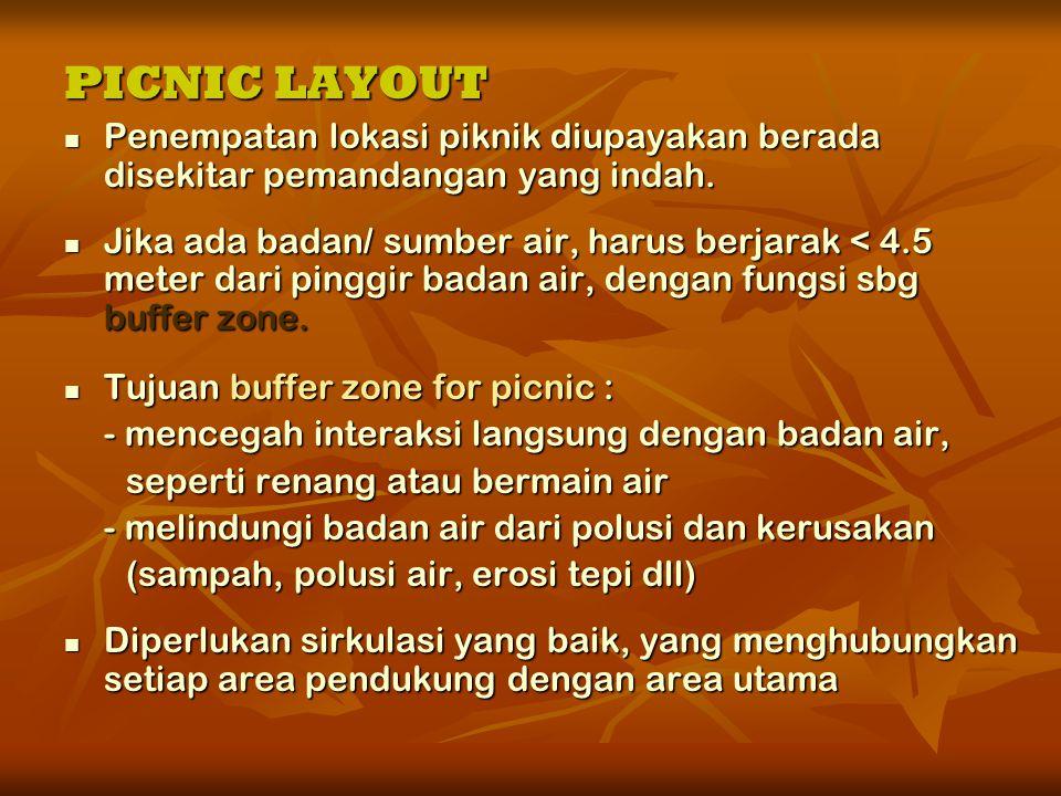 Klasifikasi disain picnic ground* GENERAL USE PICNICGROUNDS  Bentuk disain picnic ground yang paling umum  Kepadatannya sekitar 10-50 unit per acre.