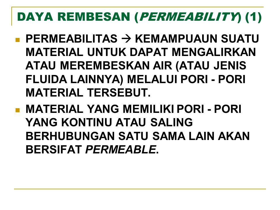 DAYA REMBESAN (PERMEABILITY) (1)  PERMEABILITAS  KEMAMPUAUN SUATU MATERIAL UNTUK DAPAT MENGALIRKAN ATAU MEREMBESKAN AIR (ATAU JENIS FLUIDA LAINNYA)
