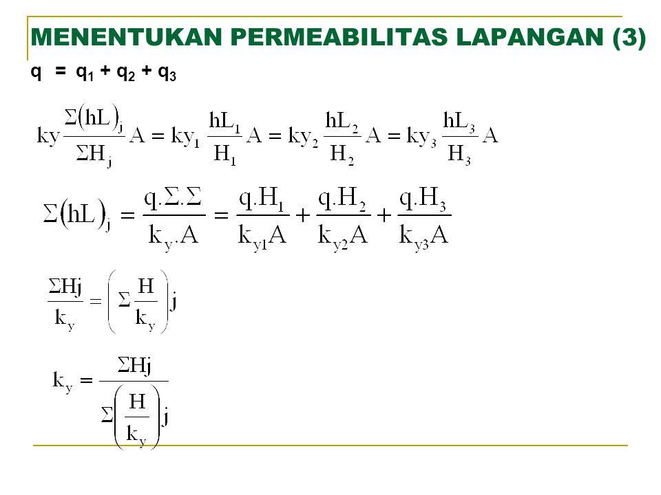 MENENTUKAN PERMEABILITAS LAPANGAN (3) q=q 1 + q 2 + q 3