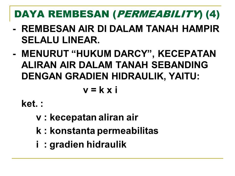 DAYA REMBESAN (PERMEABILITY) (5) -YANG DIMAKSUD DENGAN GRADIEN HIDRAULIK : i = h / l ket.