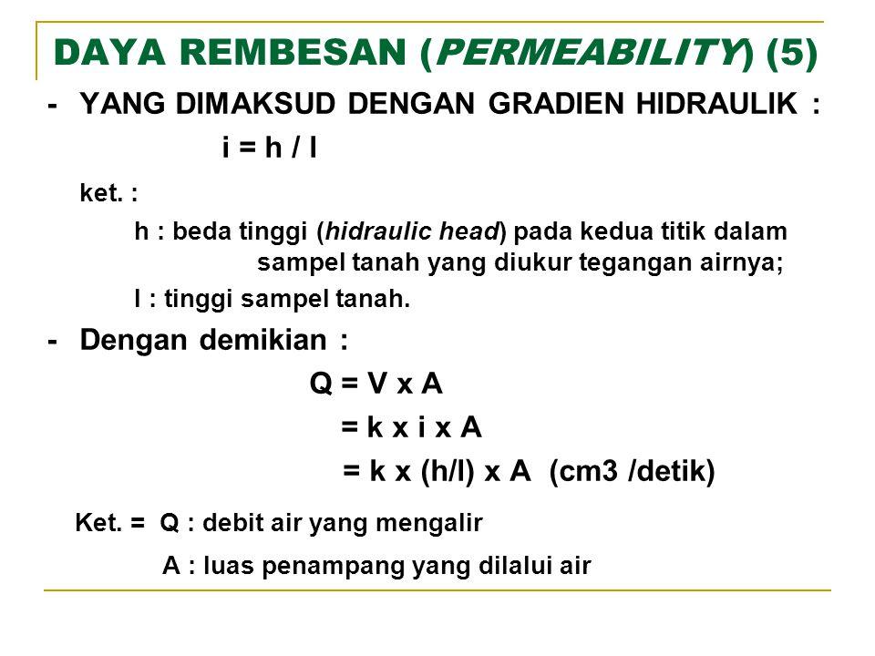 DAYA REMBESAN (PERMEABILITY) (5) -YANG DIMAKSUD DENGAN GRADIEN HIDRAULIK : i = h / l ket. : h : beda tinggi (hidraulic head) pada kedua titik dalam sa