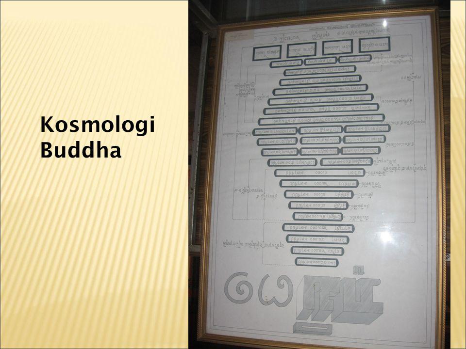 Kosmologi Buddha