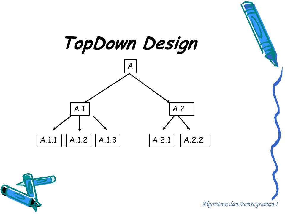 TopDown Design A A.2A.1 A.1.1A.1.2A.1.3A.2.1A.2.2 Algoritma dan Pemrograman I