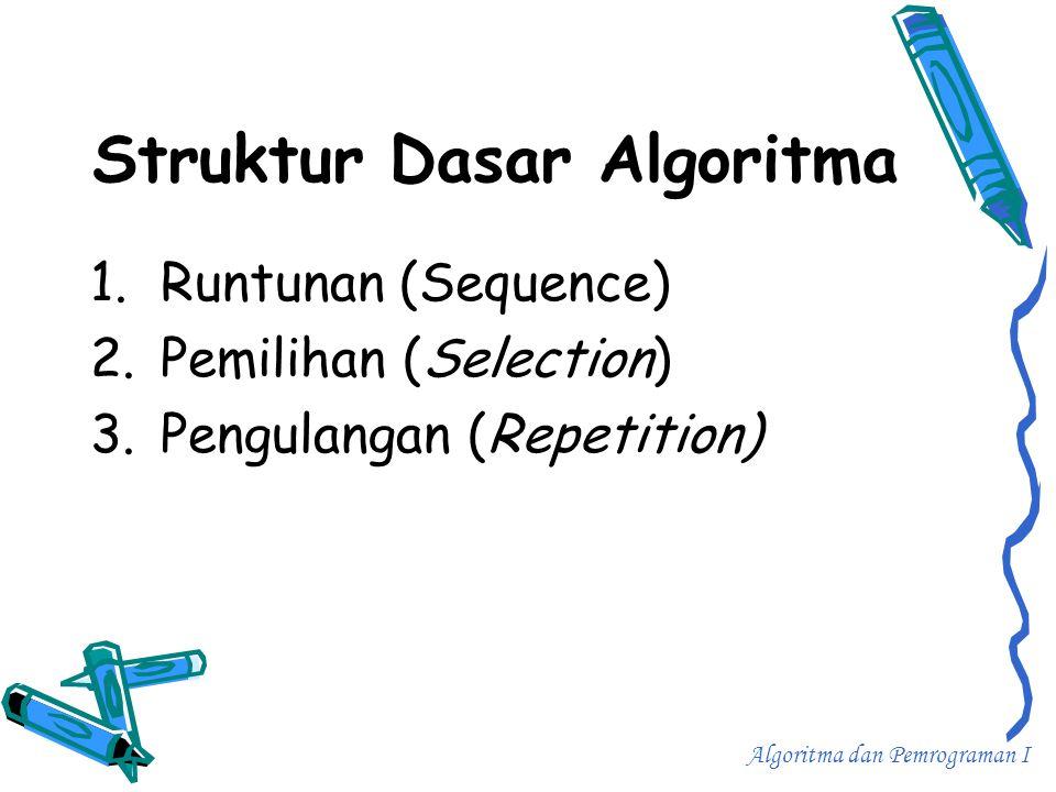 Struktur Dasar Algoritma 1.Runtunan (Sequence) 2.Pemilihan (Selection) 3.Pengulangan (Repetition) Algoritma dan Pemrograman I