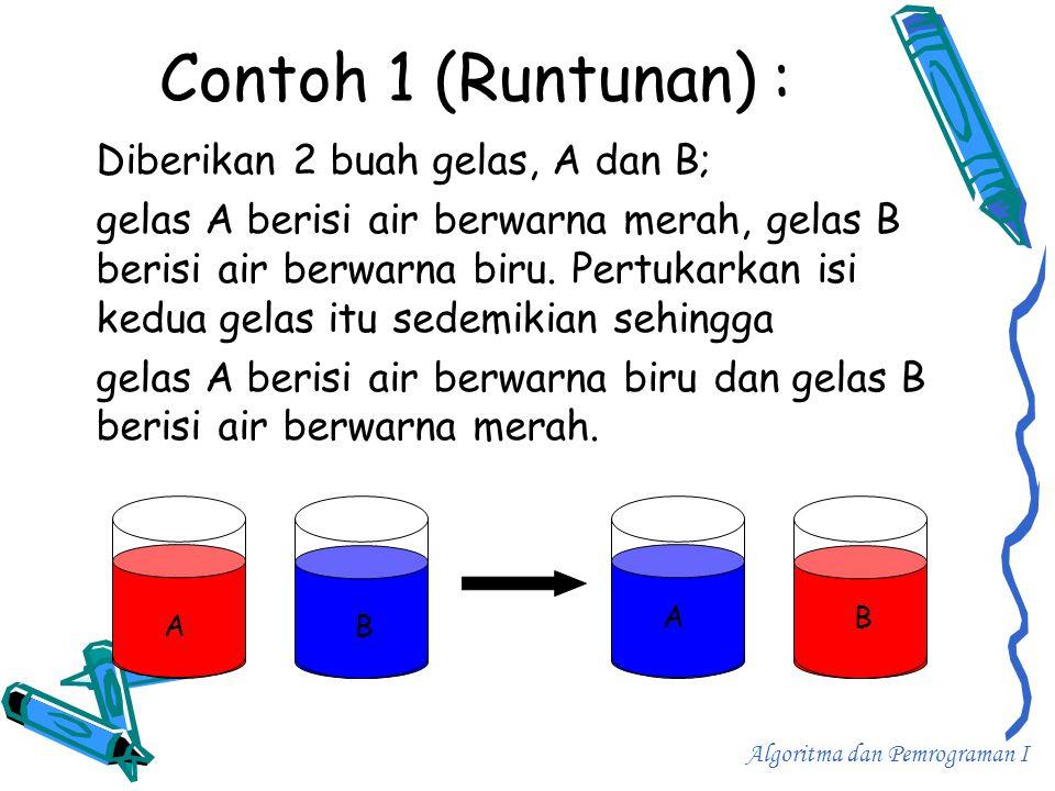 ALGORITMA: Tuangkan air dari gelas A kedalam gelas B Tuangkan air dari gelas B kedalam gelas A Caranya : Kita siapkan satu buah gelas C untuk menampung sementara air dari gelas A sebelum dipindah ke gelas B Algoritma dan Pemrograman I