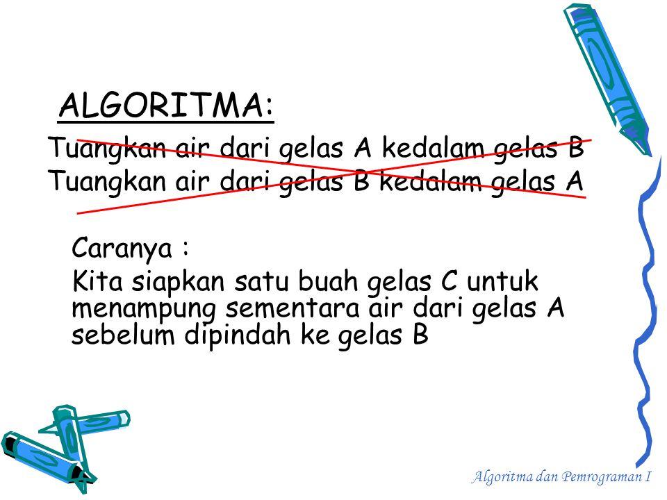 ilustrasi A C A C B A B A Algoritma dan Pemrograman I
