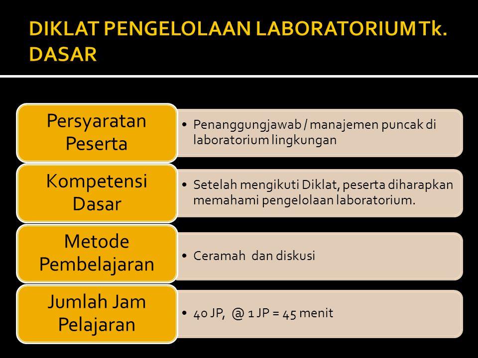 •Bekerja di unit teknis pemantauan/laboratorium minimal 3 (tiga) tahun.