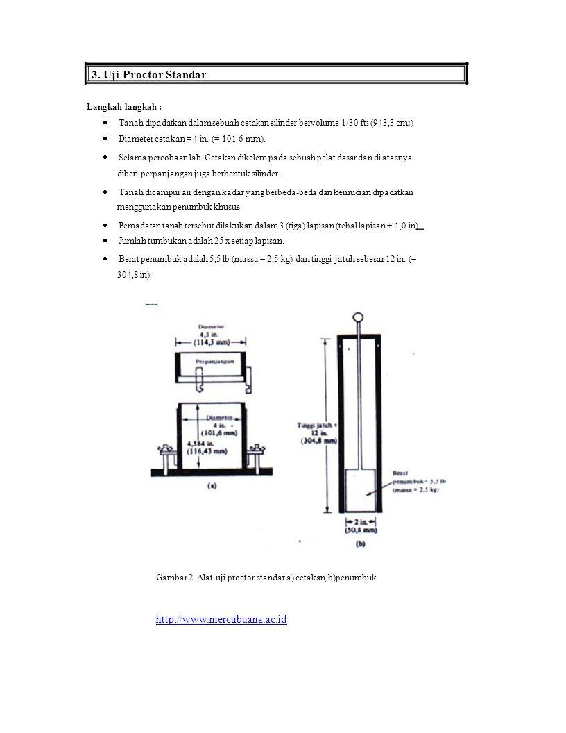 3. Uji Proctor Standar Langkah-langkah :  Tanah dipadatkan dalam sebuah cetakan silinder bervolume 1/30 ft 3 (943,3 cm 3 )  Diameter cetak