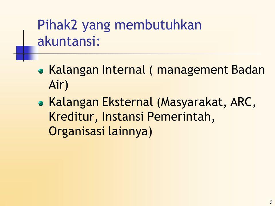 9 Pihak2 yang membutuhkan akuntansi: Kalangan Internal ( management Badan Air) Kalangan Eksternal (Masyarakat, ARC, Kreditur, Instansi Pemerintah, Org