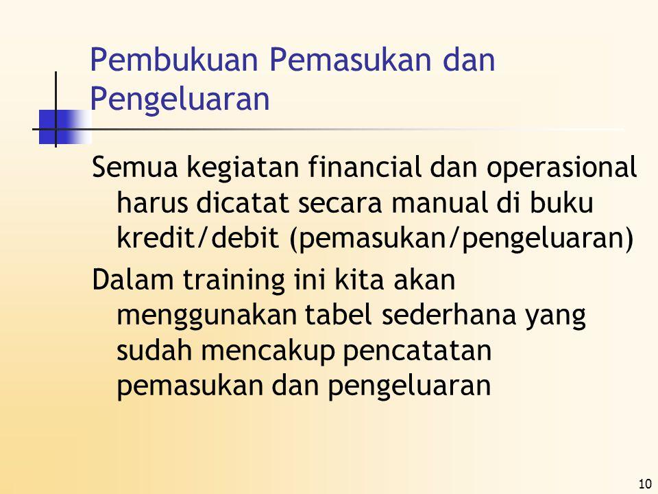 10 Pembukuan Pemasukan dan Pengeluaran Semua kegiatan financial dan operasional harus dicatat secara manual di buku kredit/debit (pemasukan/pengeluara