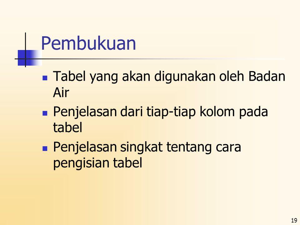 19 Pembukuan  Tabel yang akan digunakan oleh Badan Air  Penjelasan dari tiap-tiap kolom pada tabel  Penjelasan singkat tentang cara pengisian tabel
