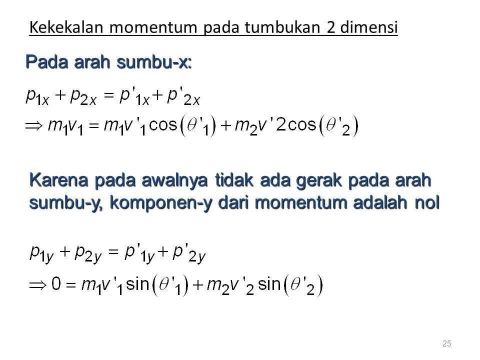 Kekekalan momentum pada tumbukan 2 dimensi 25 Pada arah sumbu-x: Karena pada awalnya tidak ada gerak pada arah sumbu-y, komponen-y dari momentum adalah nol