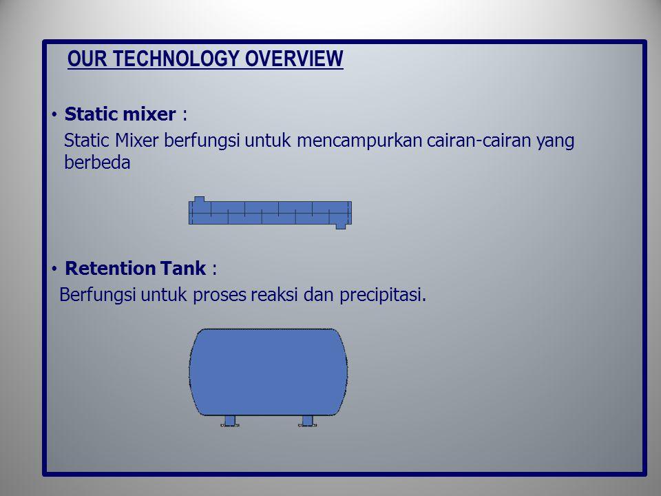 OUR TECHNOLOGY OVERVIEW • Static mixer : Static Mixer berfungsi untuk mencampurkan cairan-cairan yang berbeda • Retention Tank : Berfungsi untuk proses reaksi dan precipitasi.