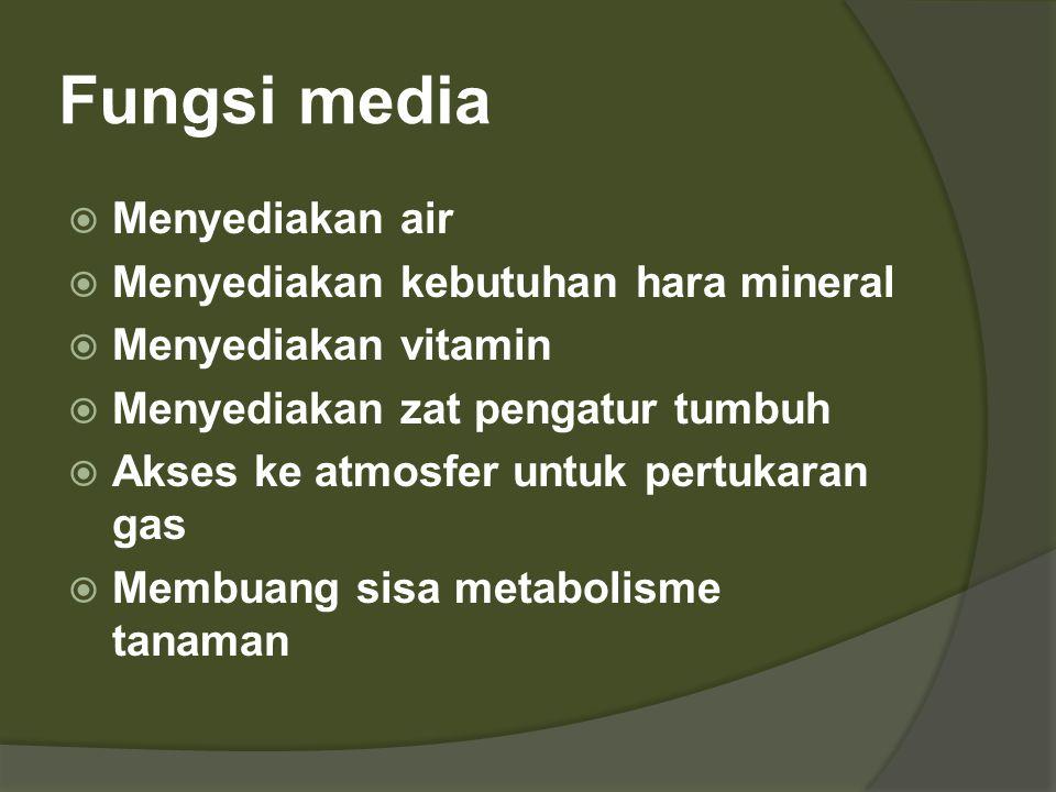 Fungsi media  Menyediakan air  Menyediakan kebutuhan hara mineral  Menyediakan vitamin  Menyediakan zat pengatur tumbuh  Akses ke atmosfer untuk