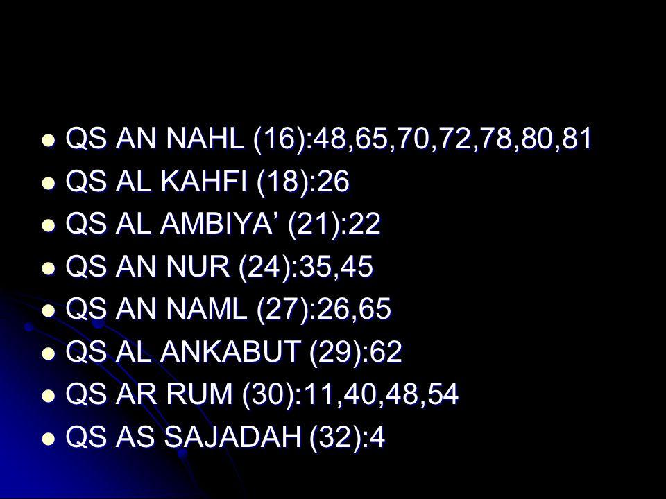  QS AN NAHL (16):48,65,70,72,78,80,81  QS AL KAHFI (18):26  QS AL AMBIYA' (21):22  QS AN NUR (24):35,45  QS AN NAML (27):26,65  QS AL ANKABUT (2