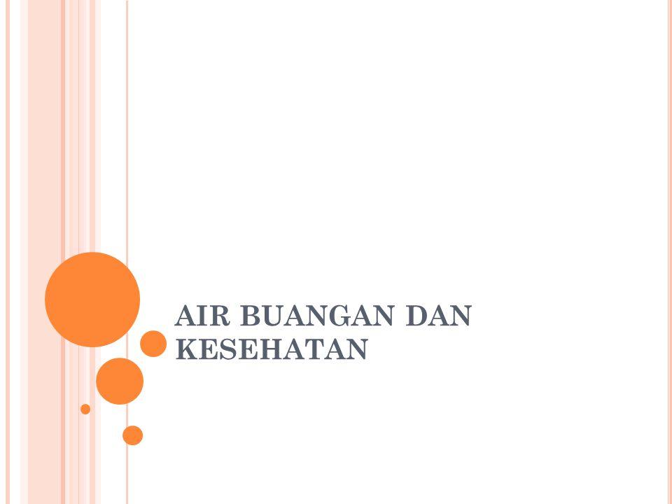 SIFAT AIR BUANGAN MENIMBULKAN BAHAYA KONTAMINASIDAN PENCEMARAN AIR PERMUKAAN DAN BADAN AIR DAPAT MENGGANGGU KEHIDUPAN BIOTA AIR MENIMBULKAN BAU PROSES DEKOMPOSISI AEROBIK DAN ANAEROBIK MENGHASILKAN LUMPUR YANG BERSAMA ENDAPAN KOTORAN LAIN MENGENDAP KE DASAR SUNGAI/BADAN AIR