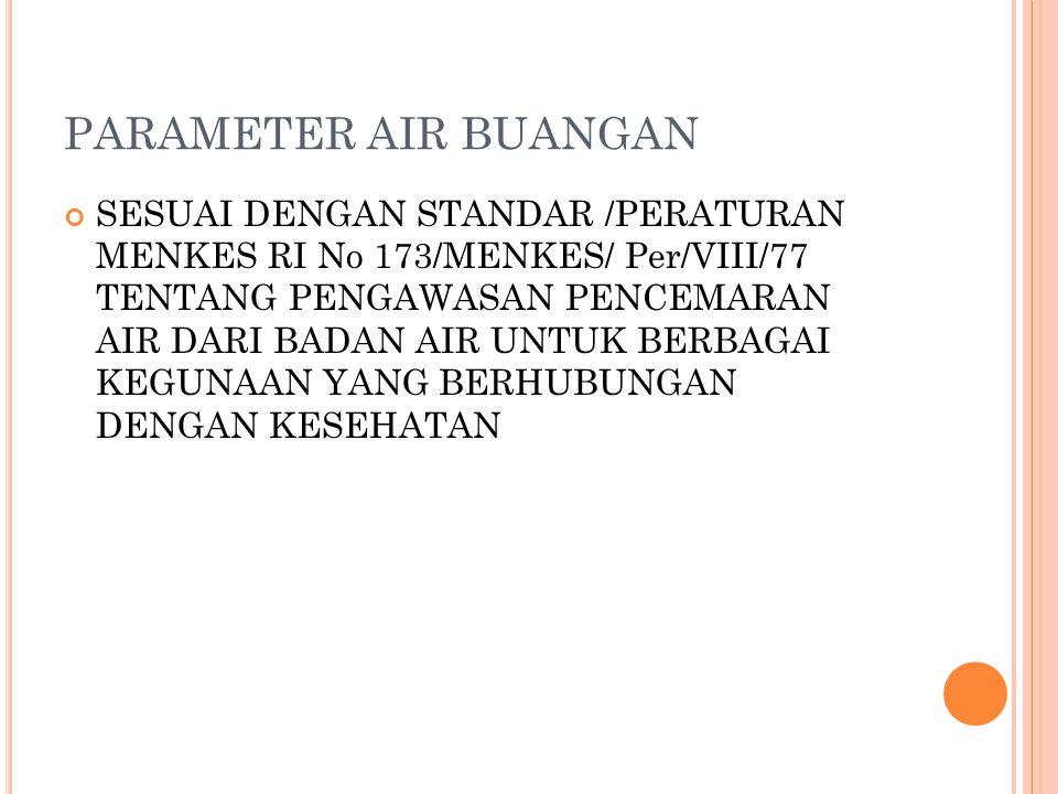 PARAMETER AIR BUANGAN SESUAI DENGAN STANDAR /PERATURAN MENKES RI No 173/MENKES/ Per/VIII/77 TENTANG PENGAWASAN PENCEMARAN AIR DARI BADAN AIR UNTUK BER