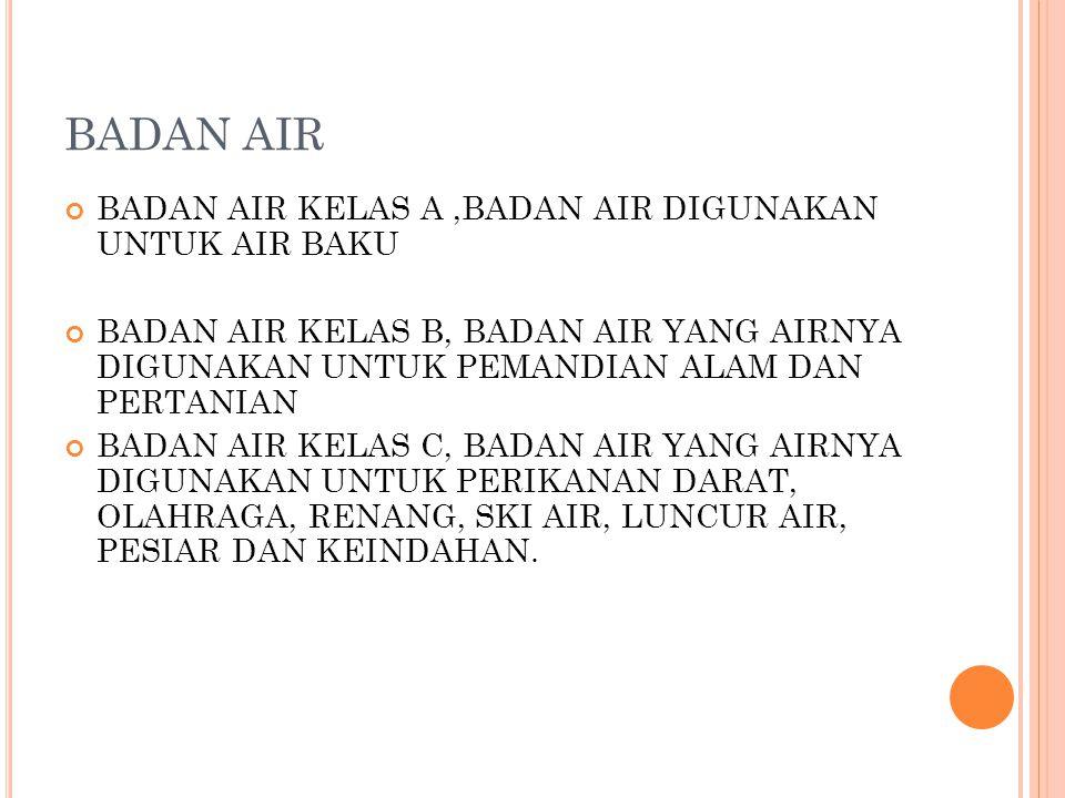 BADAN AIR BADAN AIR KELAS A,BADAN AIR DIGUNAKAN UNTUK AIR BAKU BADAN AIR KELAS B, BADAN AIR YANG AIRNYA DIGUNAKAN UNTUK PEMANDIAN ALAM DAN PERTANIAN B