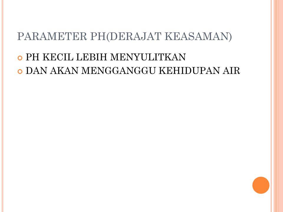 PARAMETER PH(DERAJAT KEASAMAN) PH KECIL LEBIH MENYULITKAN DAN AKAN MENGGANGGU KEHIDUPAN AIR