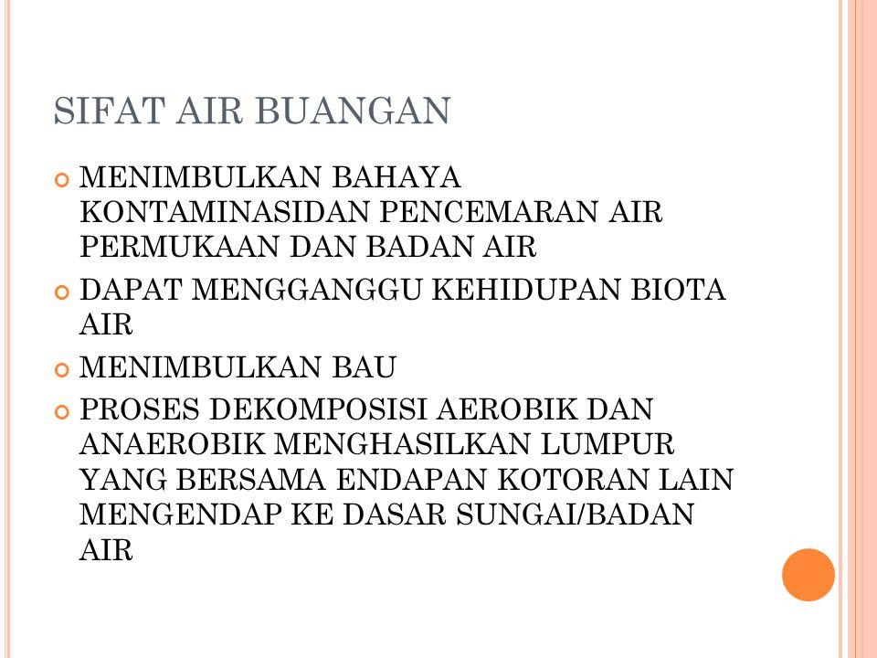 SIFAT AIR BUANGAN MENIMBULKAN BAHAYA KONTAMINASIDAN PENCEMARAN AIR PERMUKAAN DAN BADAN AIR DAPAT MENGGANGGU KEHIDUPAN BIOTA AIR MENIMBULKAN BAU PROSES