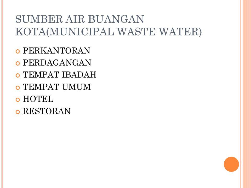 INDUSTRIAL WASTE WATER DARI BERBAGAI BUANGAN INDUSTRI