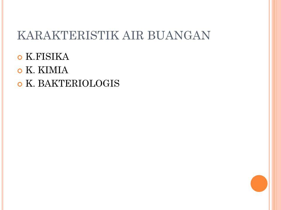 KARAKTERISTIK AIR BUANGAN K.FISIKA K. KIMIA K. BAKTERIOLOGIS