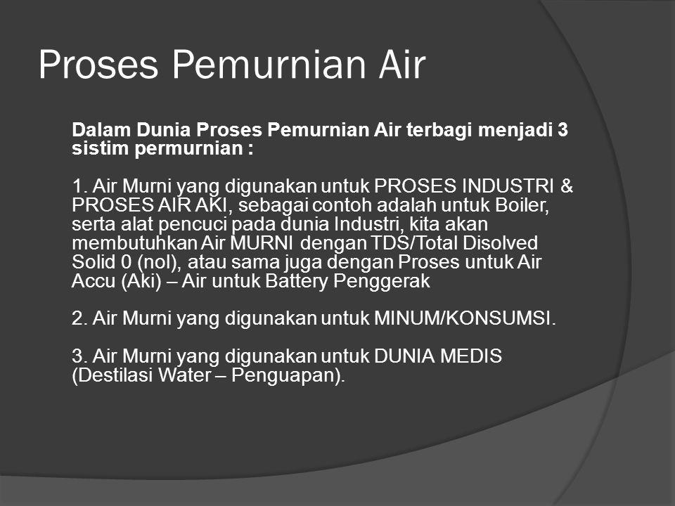 2.Air Murni yang digunakan untuk MINUM/KONSUMSI.