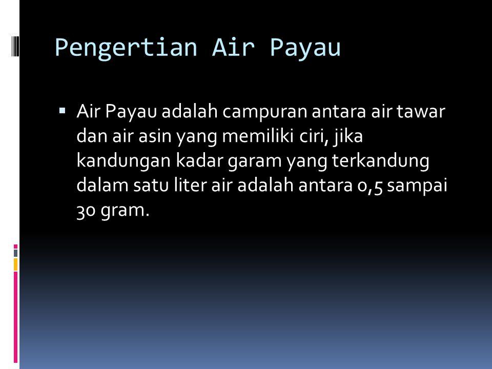 Pengertian Air Payau  Air Payau adalah campuran antara air tawar dan air asin yang memiliki ciri, jika kandungan kadar garam yang terkandung dalam sa